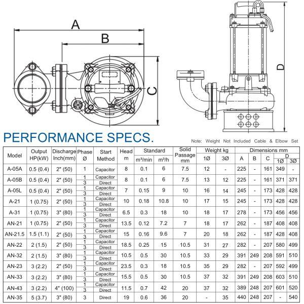 HCP A Series-4