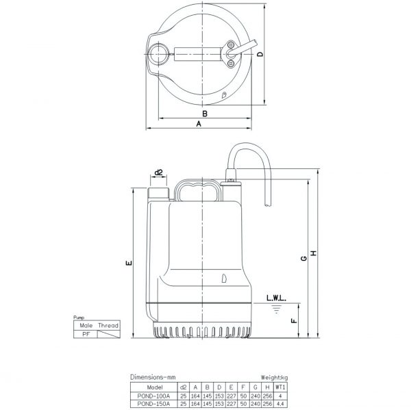 HCP Pond Series 150A-2