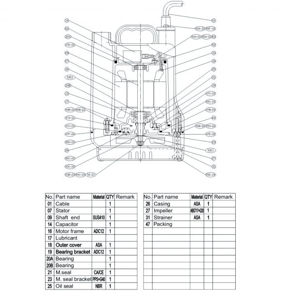 HCP Pond Series 150A-3