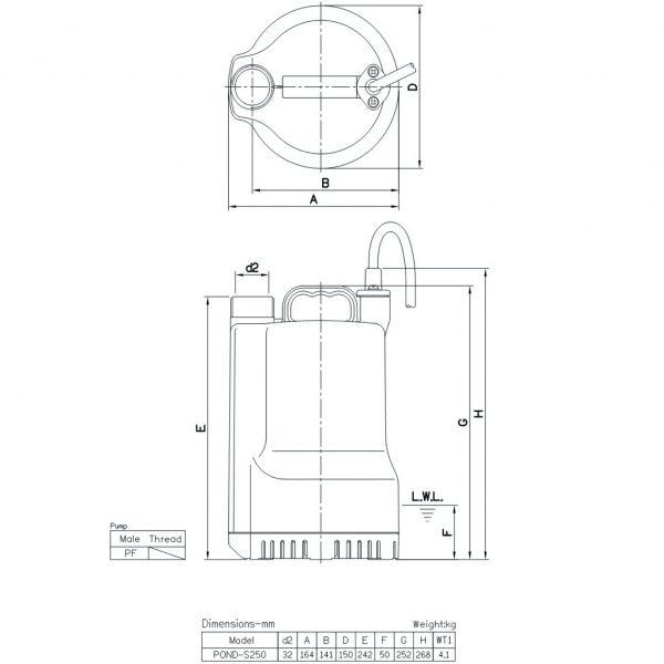 HCP Pond Series-S250-2