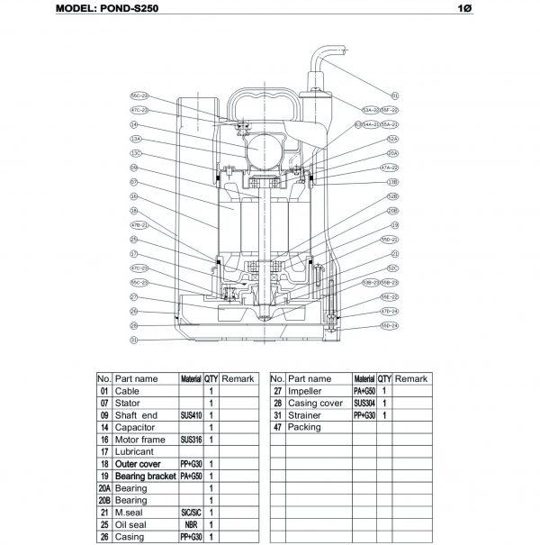 HCP Pond Series S250-3
