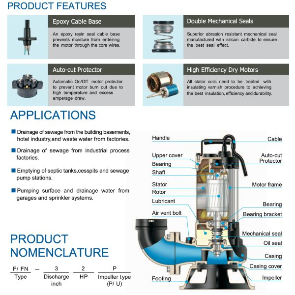 HCP Submersible Sewage Pump F Series-2