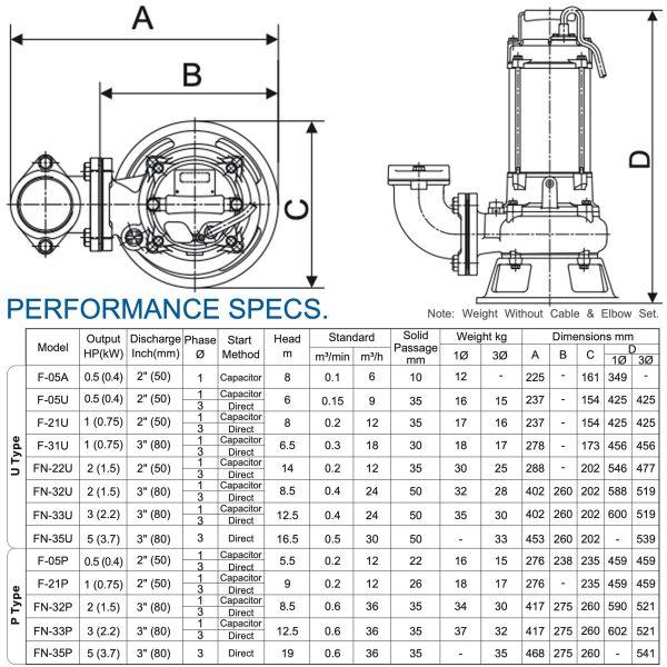 HCP Submersible Sewage Pump F Series-4