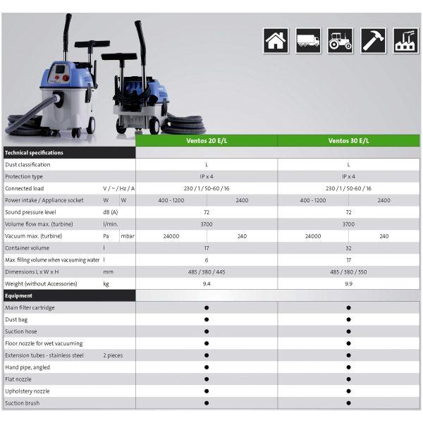 Kranzle Vacuum Cleaner-2