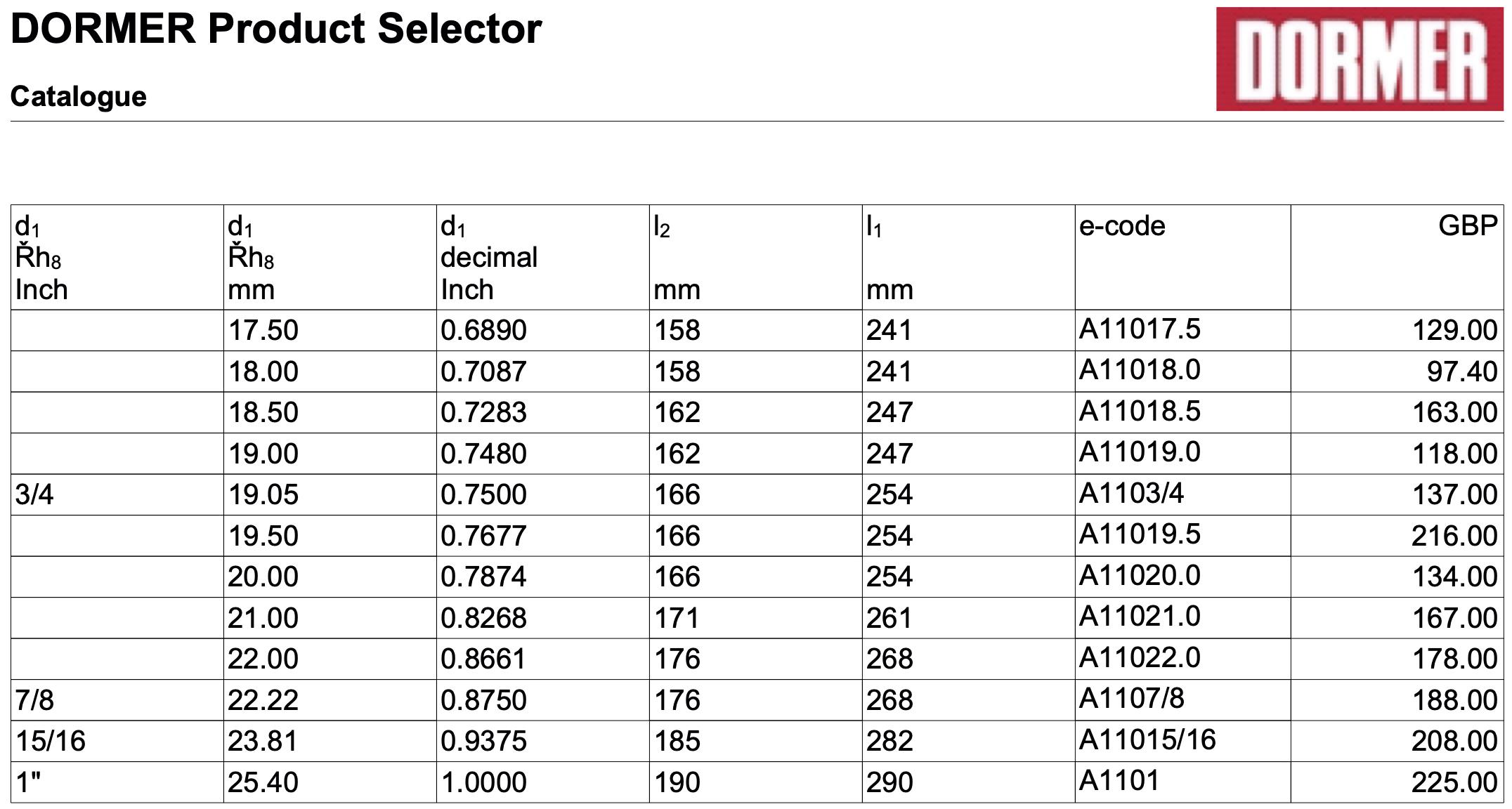 Dormer A95116.0 Carbide Drill 0.6299 Head Diameter 9.055 Flute Length 13.976 Full Length