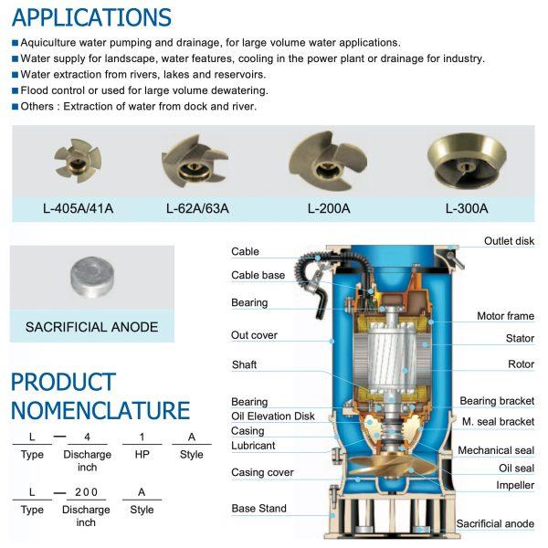 HCP Large Volume Dewatering Submersible Pump L Series-2