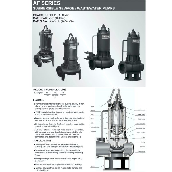 HCP Sewage Pump AF2