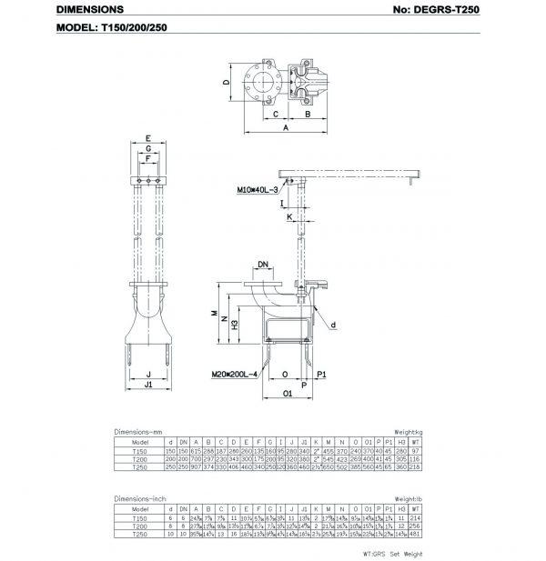 HCP T150,200