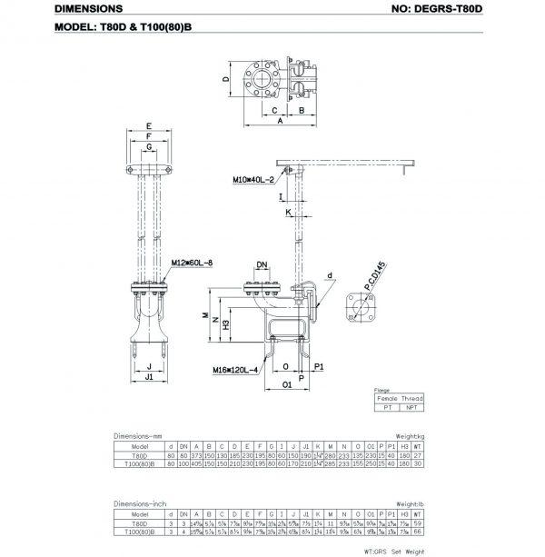 HCP T80D, T100(80B)