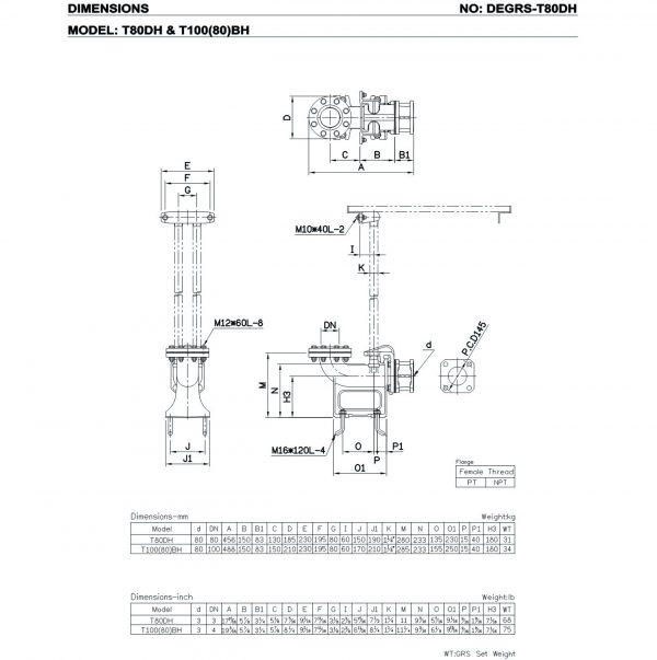 HCP T80DH, T100(80)BH