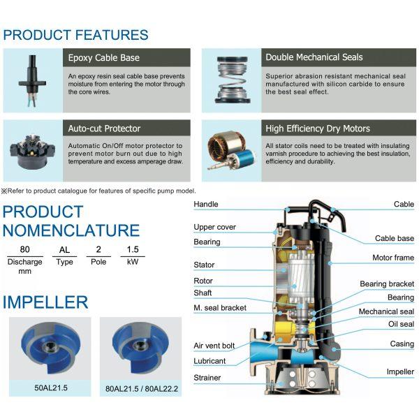 HCP Waste Water Pump AL-2