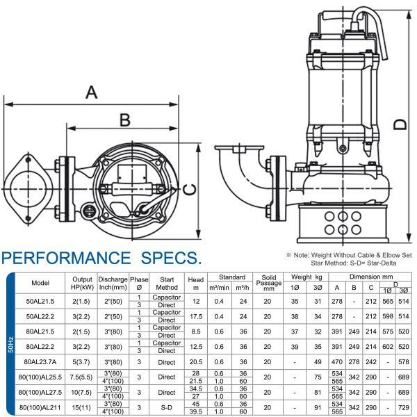 HCP Waste Water Pump AL-4