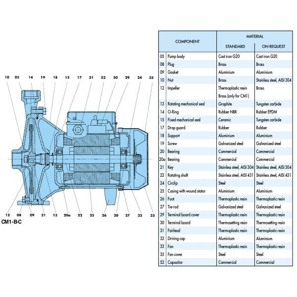 SAER CM1,B,C Component