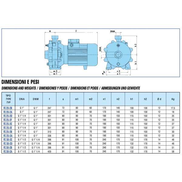 SAER Twin Impeller Pump Dimensions FC