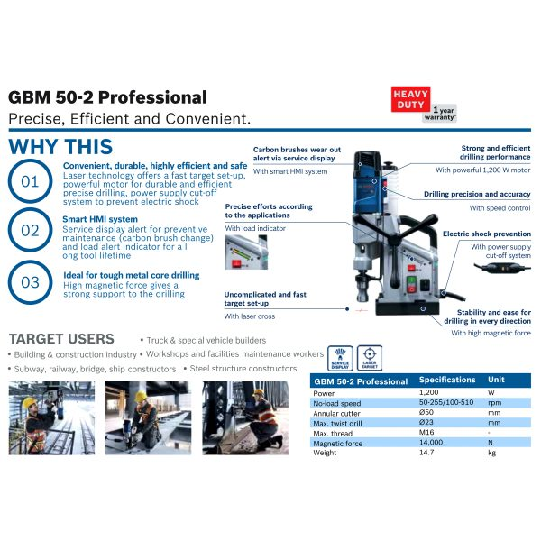 Bosch GBM50-2c