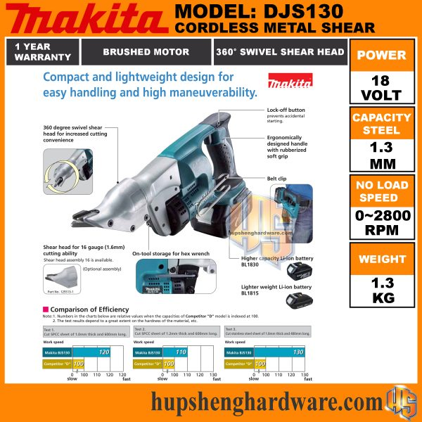 Makita DJS130-2a
