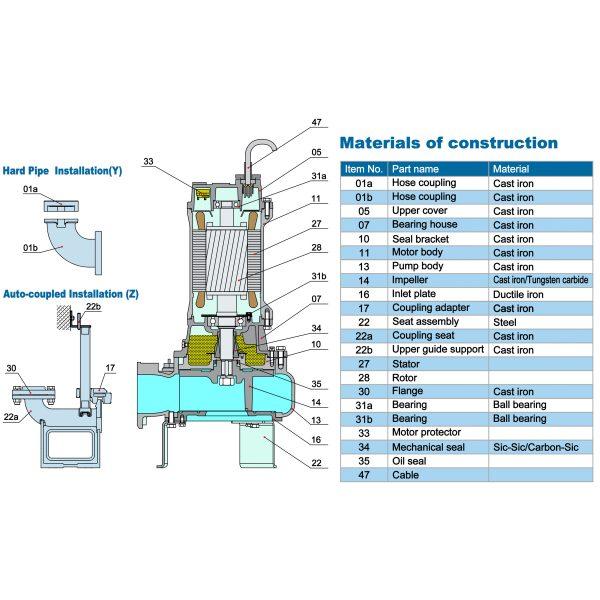 Meudy Submersible Sewage Pump 100C-2