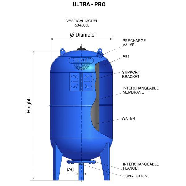 Zilmet Ultra Pro Pressure Tank-4
