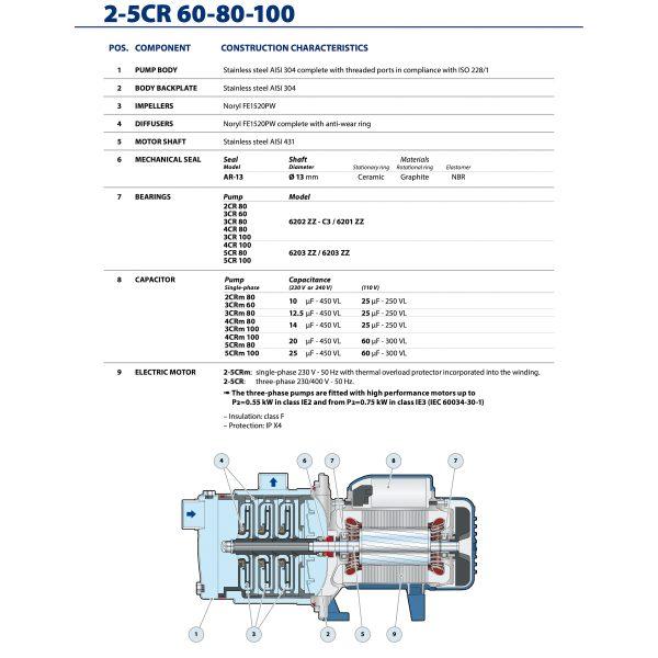 Pedrollo 2-5CRX-3